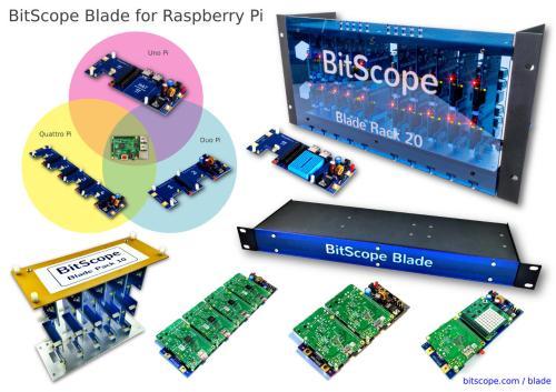 bitscope-2016-blade